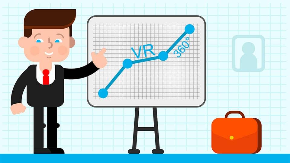 Umsatzsteigerung mit 360° Videos und virtuellen Touren