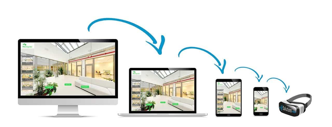 Marketing Budget Planung VR Virtual Reality - 360° Unternehmens - Präsentation